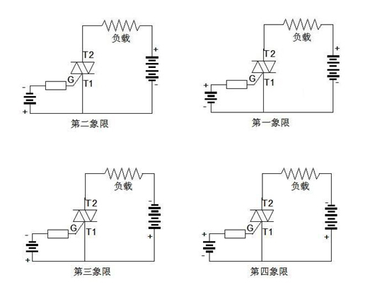 trica三端双向可控硅----ld1185应用参考